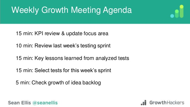 Weekly growth meeting agenda