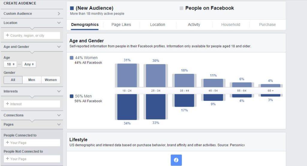 Facebook Ad Campaign Editor
